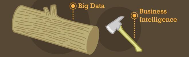 Do I Have Big Data?